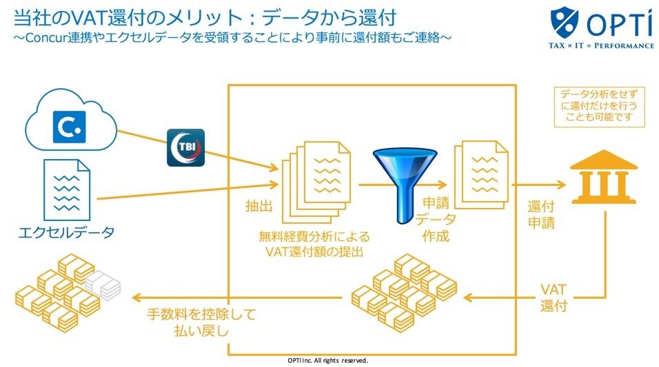 concur_refund_image.jpg