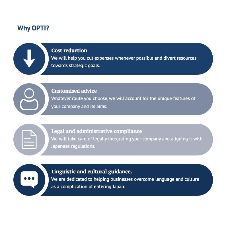 Why OPTI business setup.jpg.jpeg