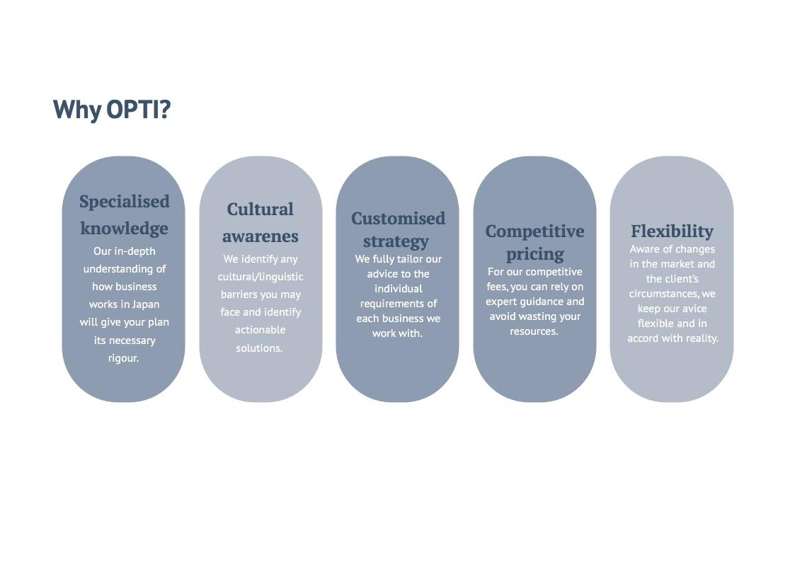 Why OPTI market entry strategy .jpg.jpeg